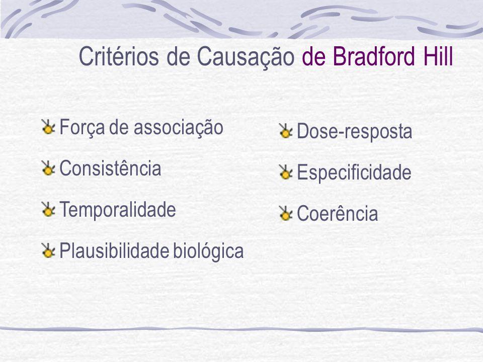 Critérios de Causação de Bradford Hill