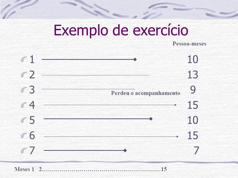 Exemplo de exercício 1 10 2 13 3 9 4 15 5 10 6 15 7 7 Pessoa-meses