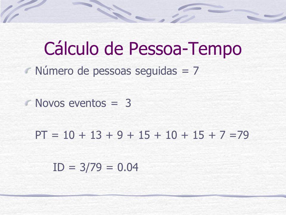 Cálculo de Pessoa-Tempo