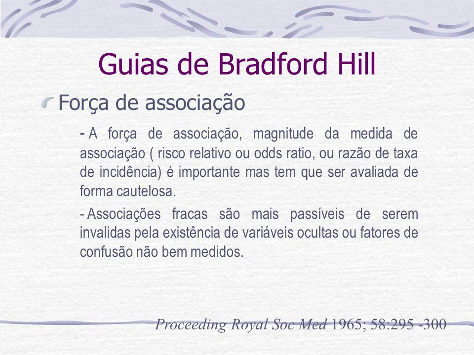 Guias de Bradford Hill Força de associação
