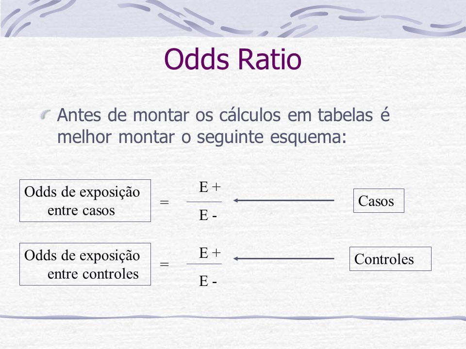 Odds Ratio Antes de montar os cálculos em tabelas é melhor montar o seguinte esquema: E + E - Odds de exposição.