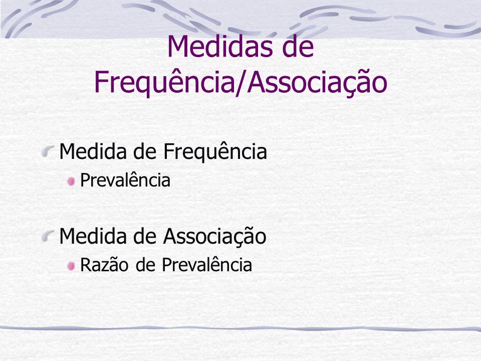Medidas de Frequência/Associação