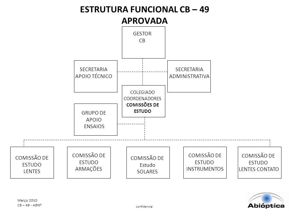 ESTRUTURA FUNCIONAL CB – 49 APROVADA