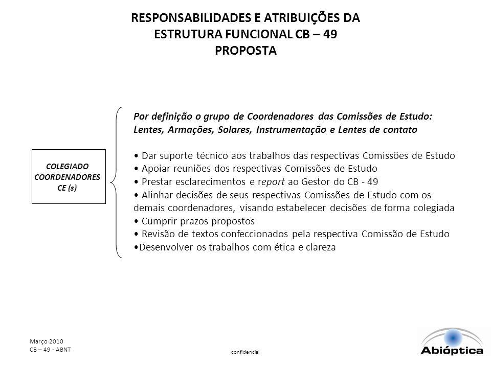 RESPONSABILIDADES E ATRIBUIÇÕES DA ESTRUTURA FUNCIONAL CB – 49 PROPOSTA