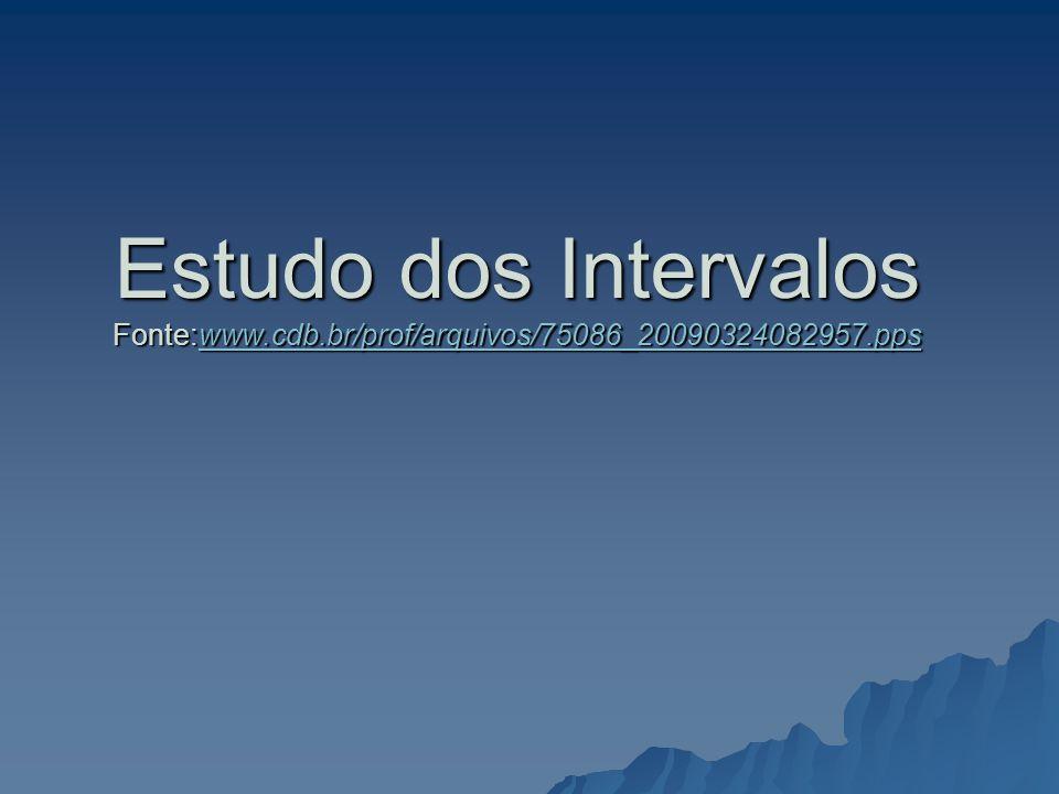 Estudo dos Intervalos Fonte:www. cdb