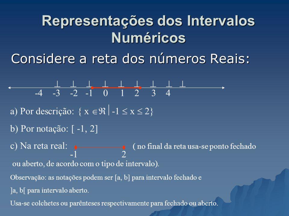 Representações dos Intervalos Numéricos
