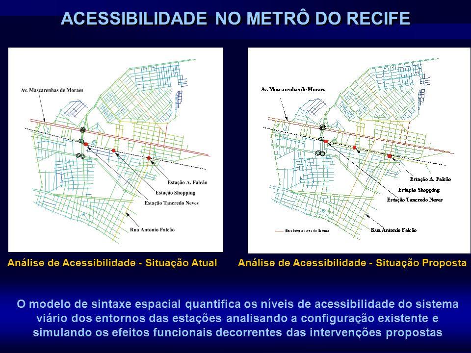 ACESSIBILIDADE NO METRÔ DO RECIFE