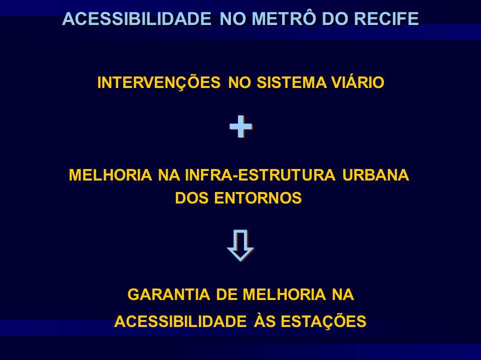 +  ACESSIBILIDADE NO METRÔ DO RECIFE INTERVENÇÕES NO SISTEMA VIÁRIO