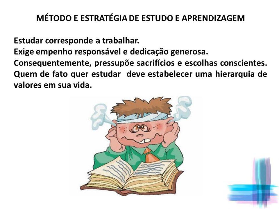 MÉTODO E ESTRATÉGIA DE ESTUDO E APRENDIZAGEM