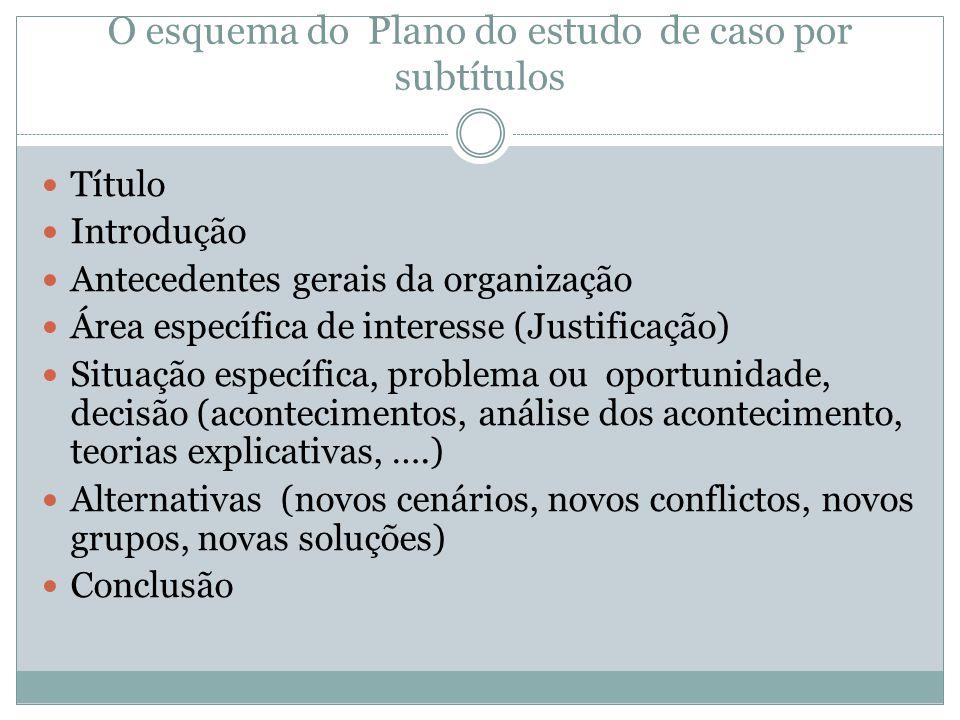 O esquema do Plano do estudo de caso por subtítulos