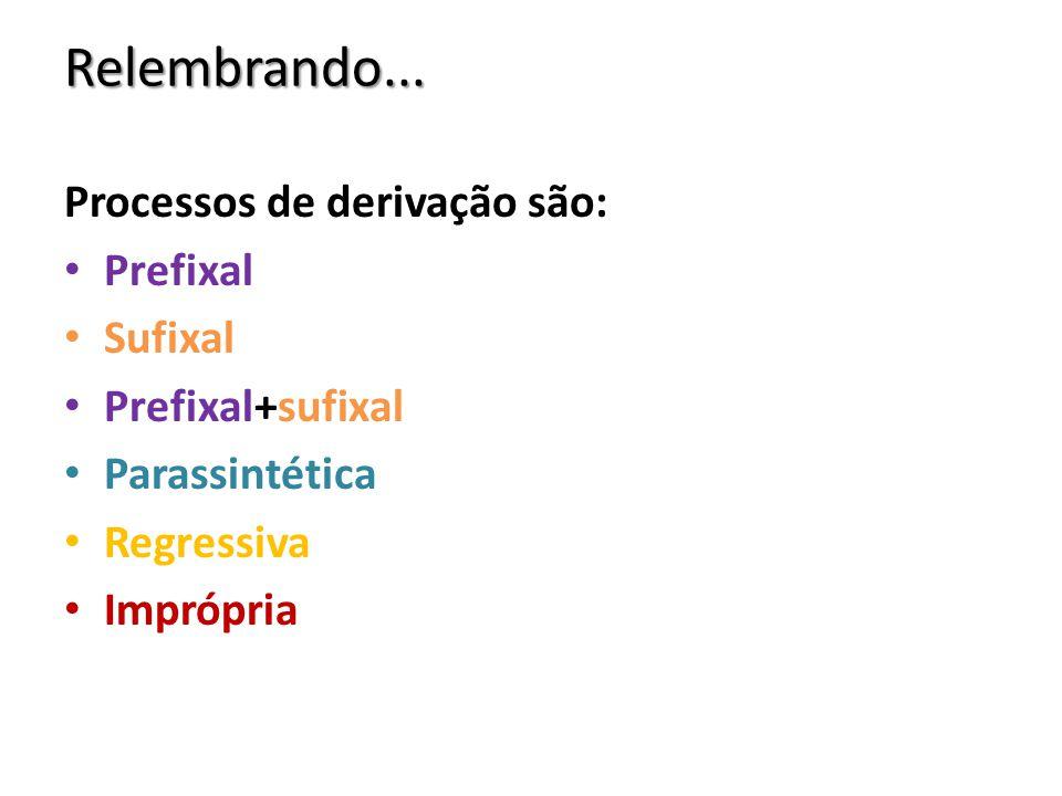 Relembrando... Processos de derivação são: Prefixal Sufixal