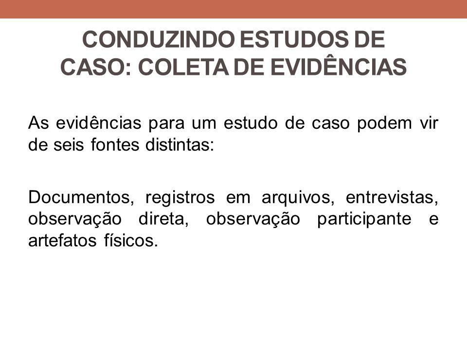 CONDUZINDO ESTUDOS DE CASO: COLETA DE EVIDÊNCIAS