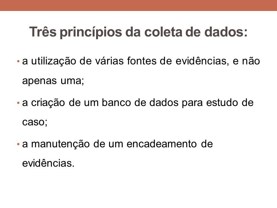 Três princípios da coleta de dados: