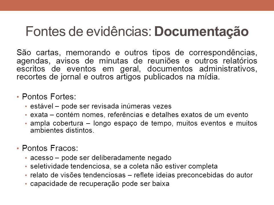 Fontes de evidências: Documentação