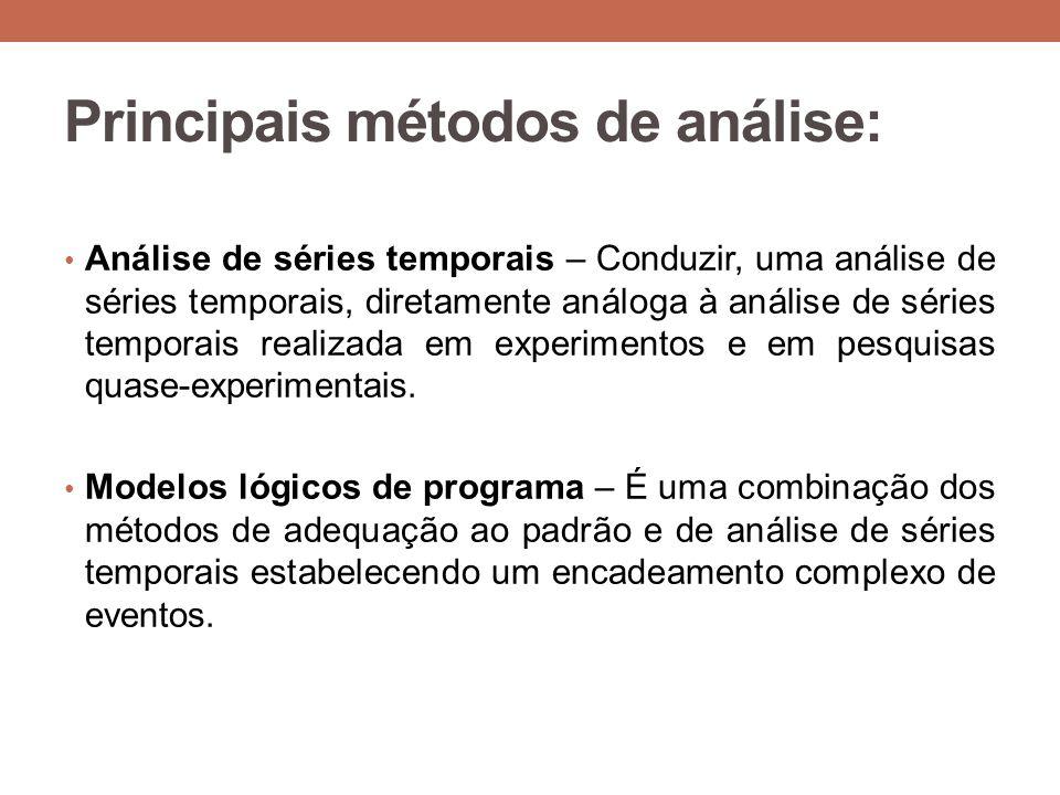 Principais métodos de análise: