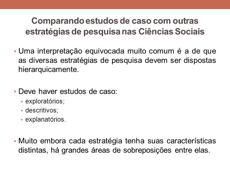 Comparando estudos de caso com outras estratégias de pesquisa nas Ciências Sociais