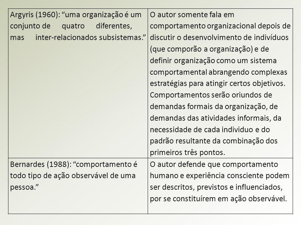 Argyris (1960): uma organização é um conjunto de quatro diferentes, mas inter-relacionados subsistemas.