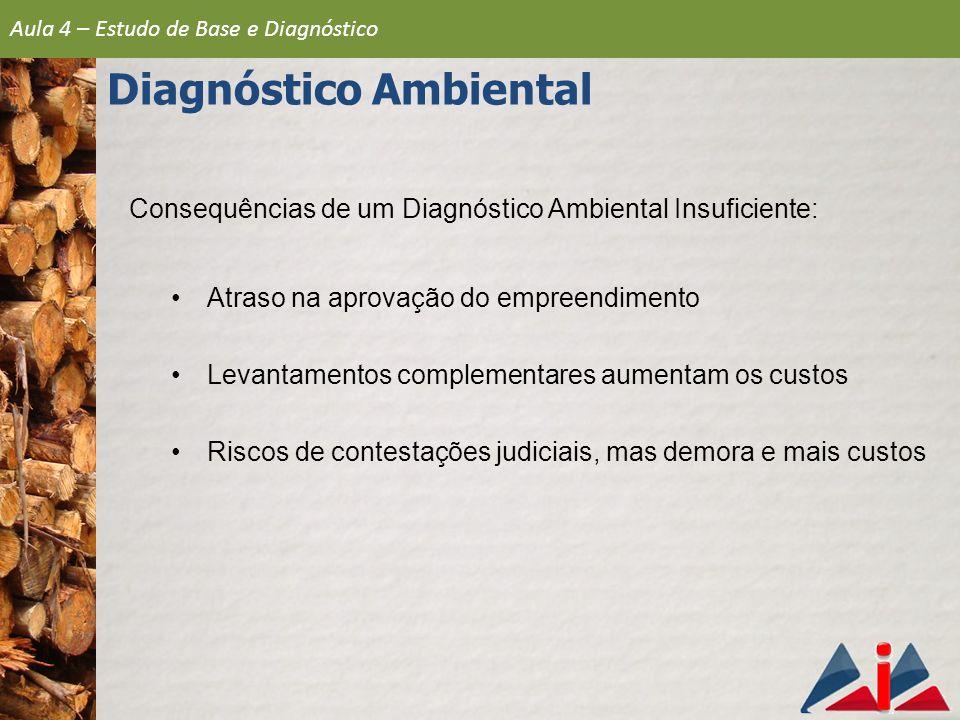 Consequências de um Diagnóstico Ambiental Insuficiente: