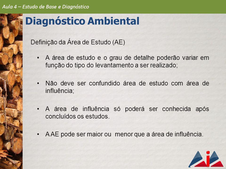 Definição da Área de Estudo (AE)