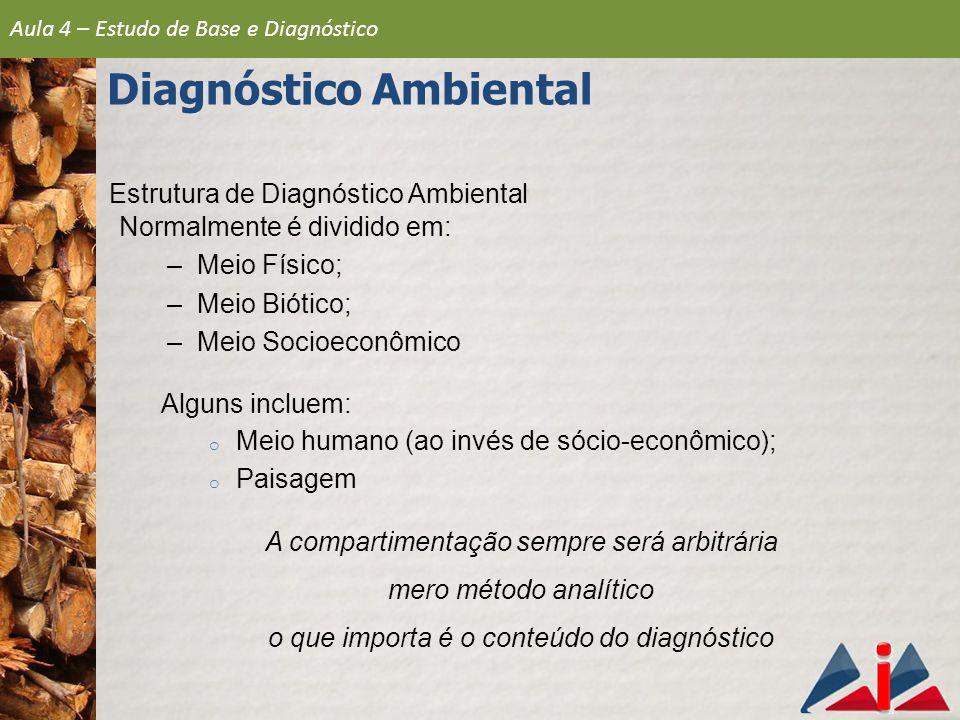 Estrutura de Diagnóstico Ambiental