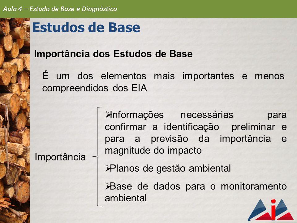 Importância dos Estudos de Base