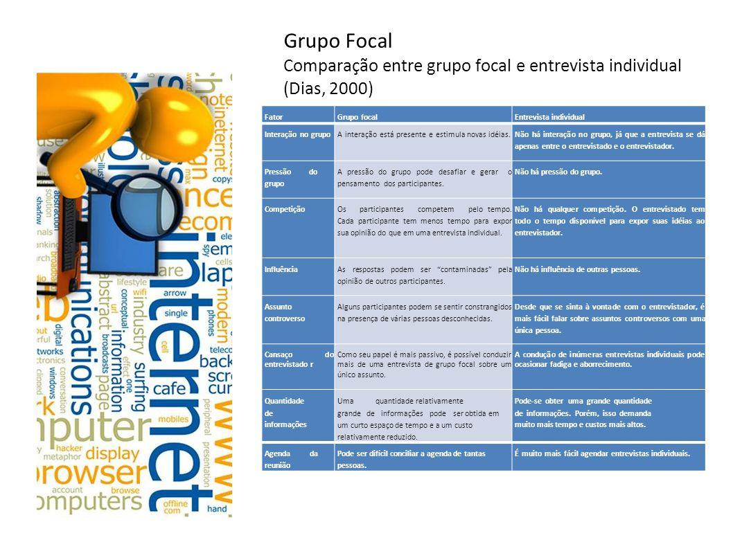Grupo Focal Comparação entre grupo focal e entrevista individual