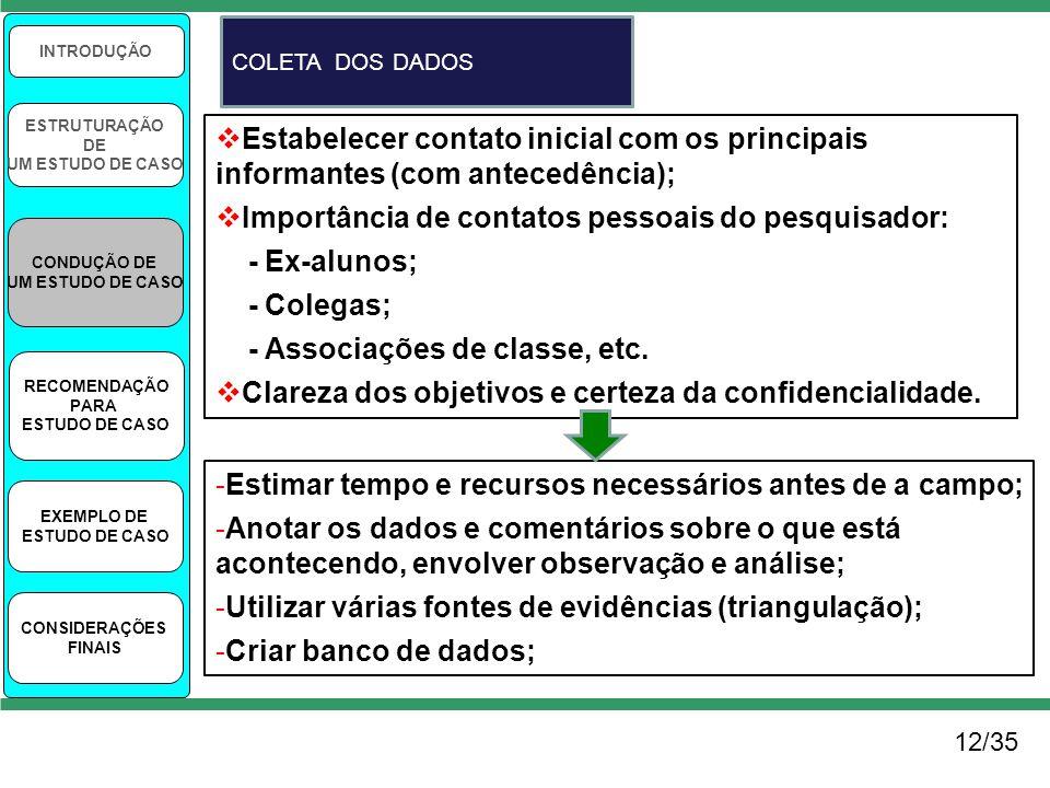 Importância de contatos pessoais do pesquisador: - Ex-alunos;