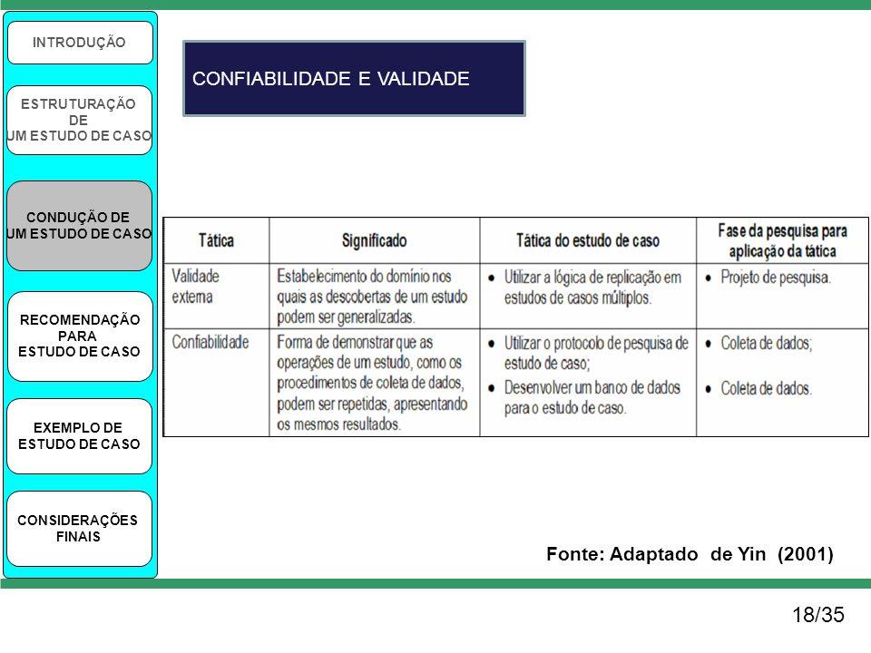 18/35 CONFIABILIDADE E VALIDADE Fonte: Adaptado de Yin (2001)