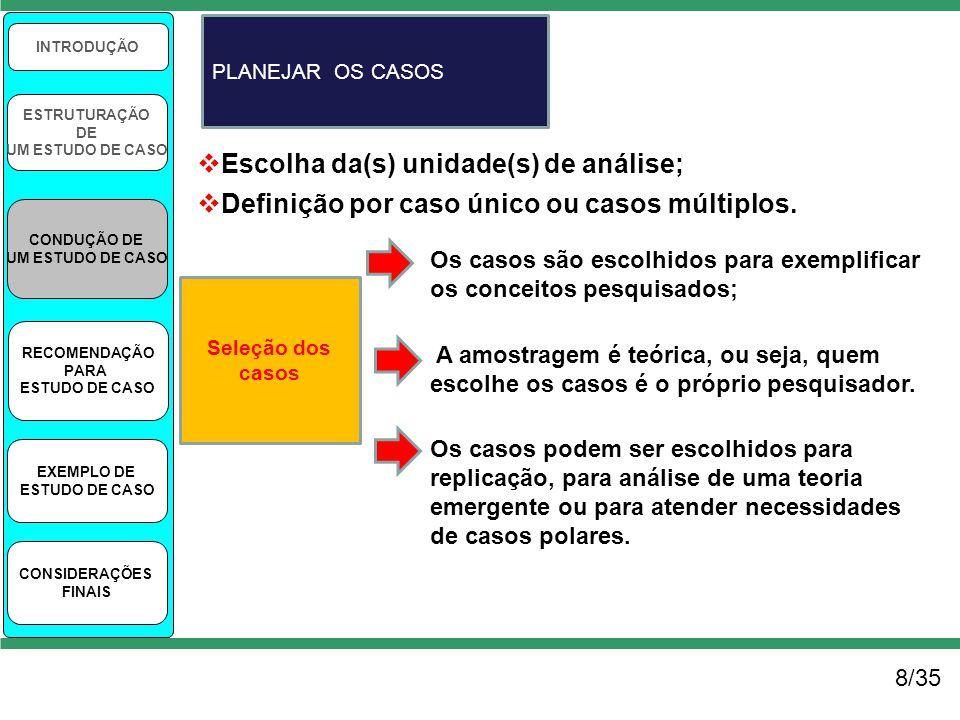 Escolha da(s) unidade(s) de análise;