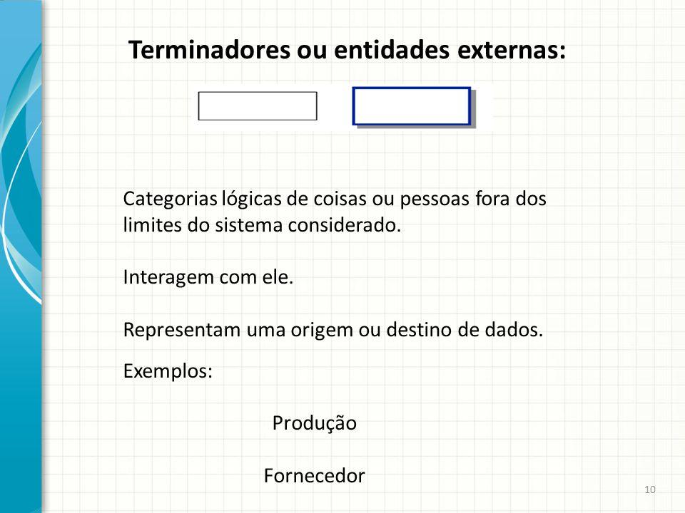 Terminadores ou entidades externas: