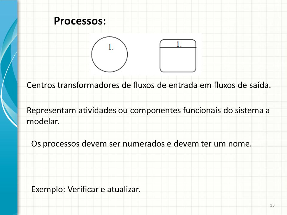 Processos: Centros transformadores de fluxos de entrada em fluxos de saída. Representam atividades ou componentes funcionais do sistema a modelar.