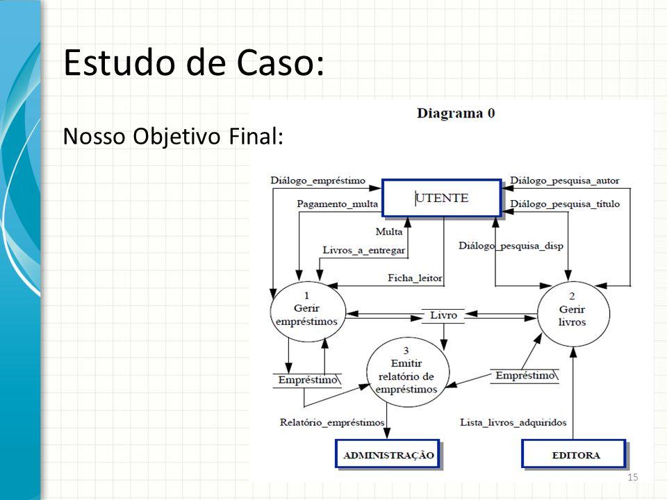 Estudo de Caso: Nosso Objetivo Final: