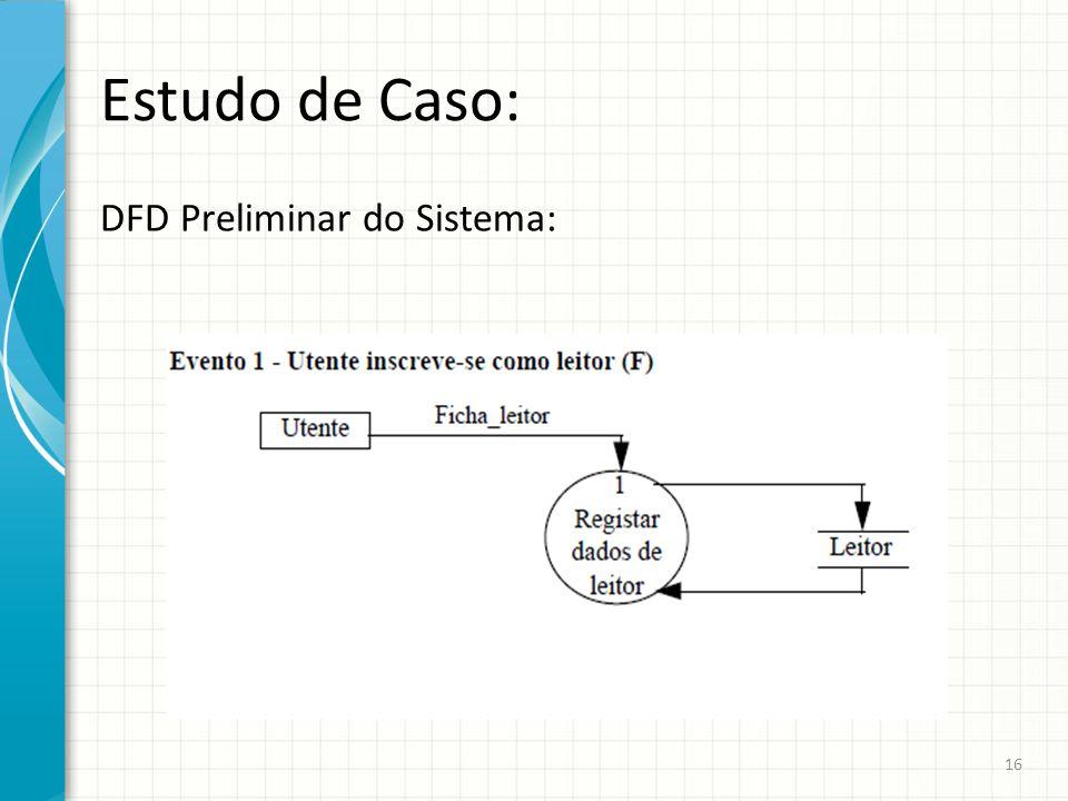 Estudo de Caso: DFD Preliminar do Sistema: