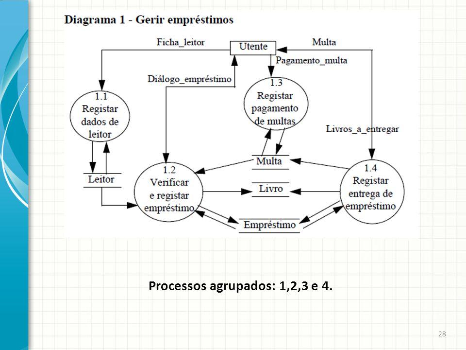 Processos agrupados: 1,2,3 e 4.