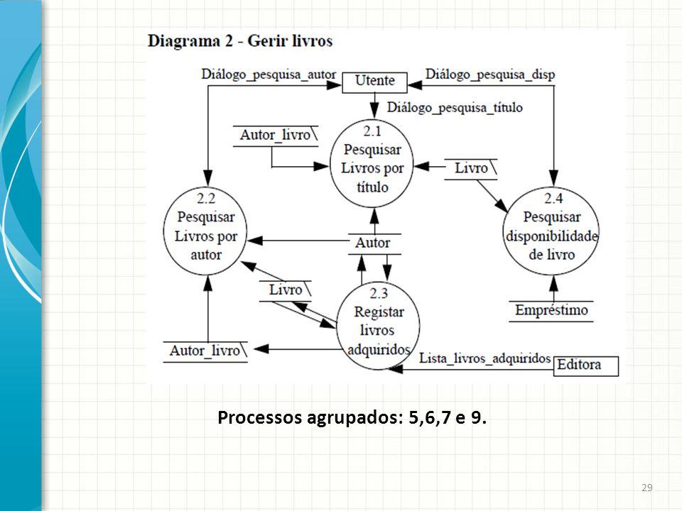 Processos agrupados: 5,6,7 e 9.