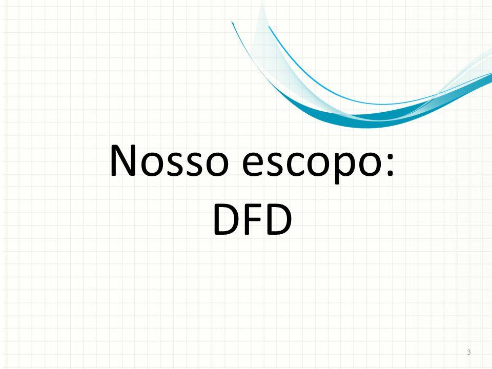 Nosso escopo: DFD