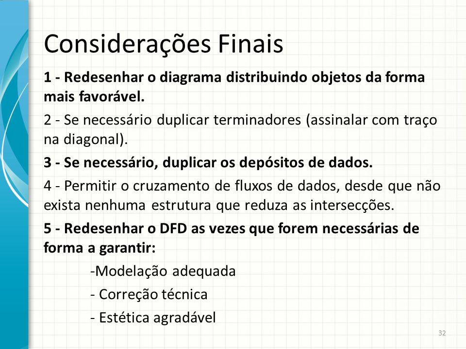 Considerações Finais 1 - Redesenhar o diagrama distribuindo objetos da forma mais favorável.