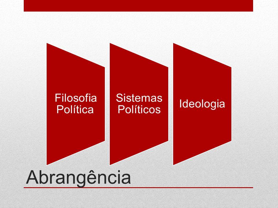 Filosofia Política Sistemas Políticos Ideologia Abrangência