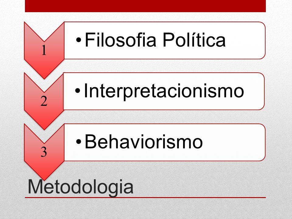 1 Filosofia Política 2 Interpretacionismo 3 Behaviorismo Metodologia