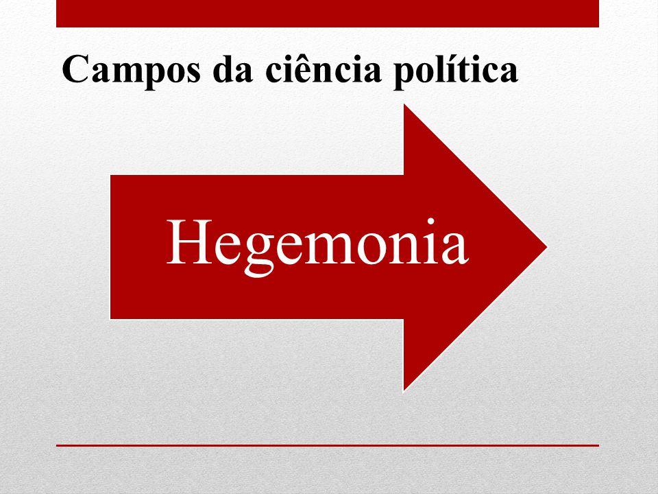 Campos da ciência política