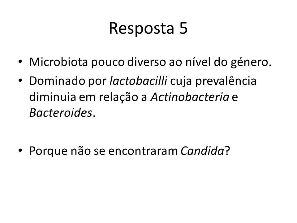 Resposta 5 Microbiota pouco diverso ao nível do género.
