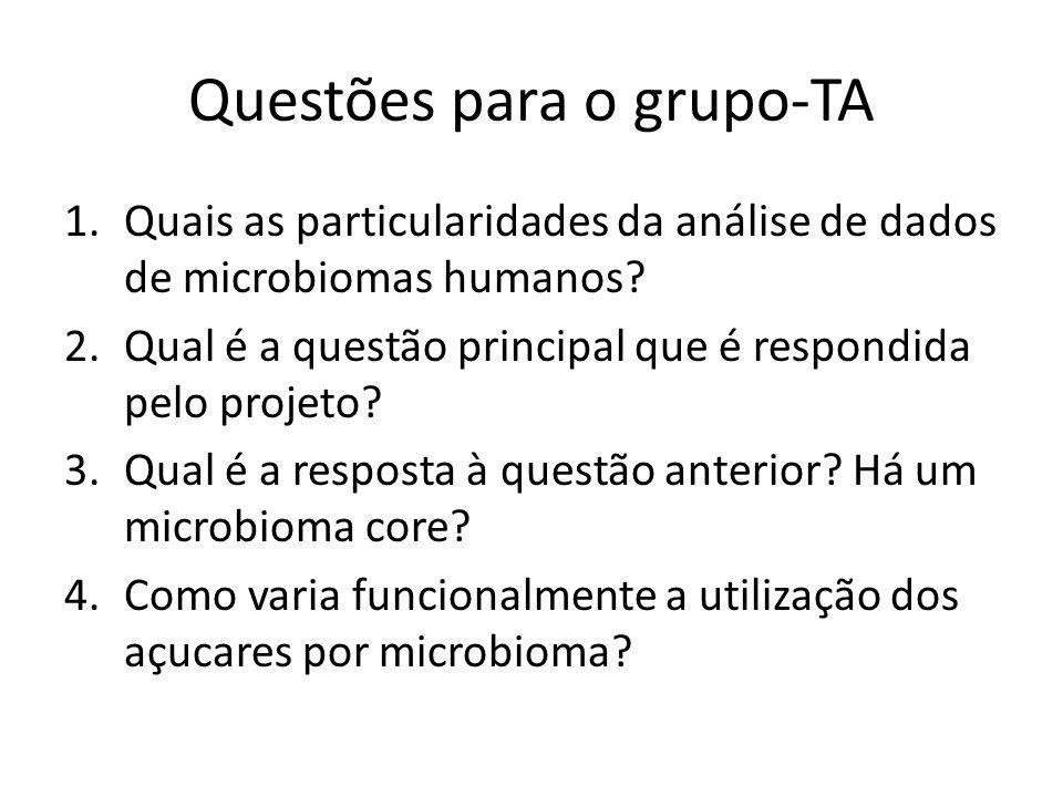 Questões para o grupo-TA