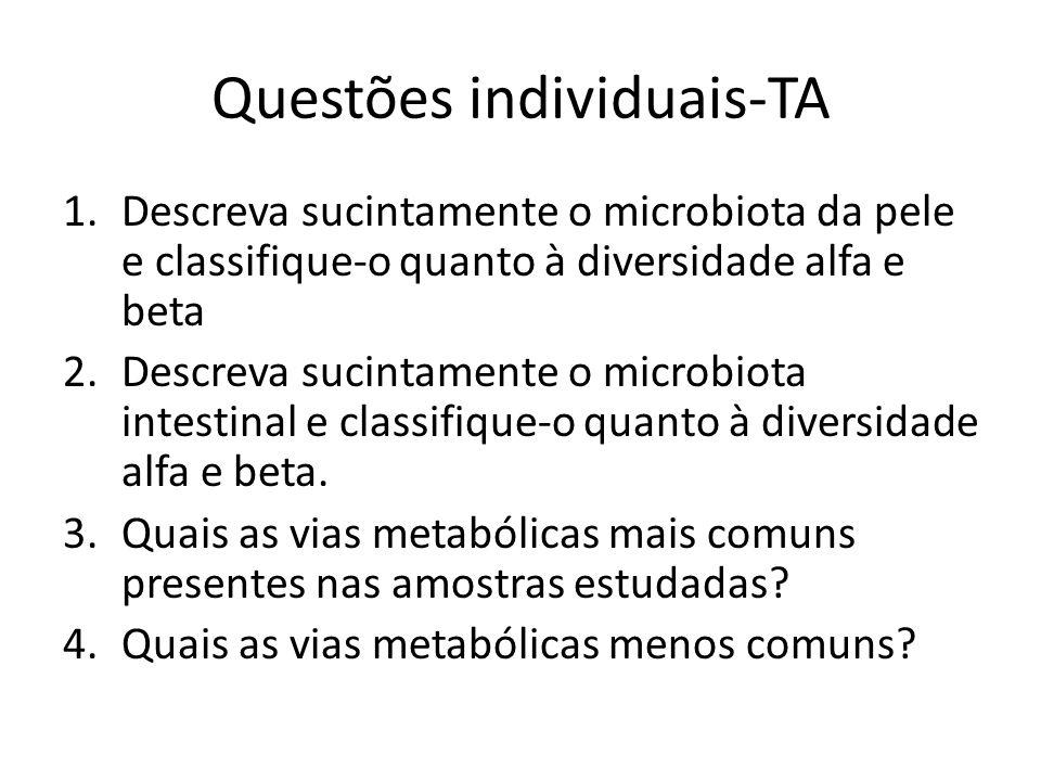 Questões individuais-TA