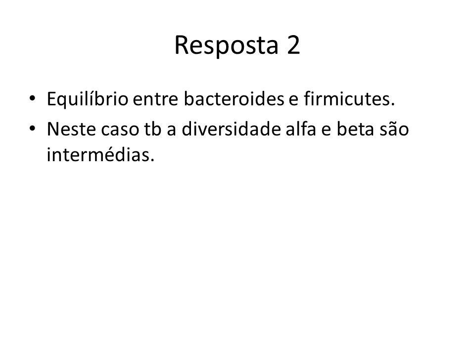 Resposta 2 Equilíbrio entre bacteroides e firmicutes.