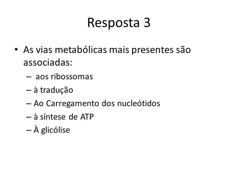 Resposta 3 As vias metabólicas mais presentes são associadas: