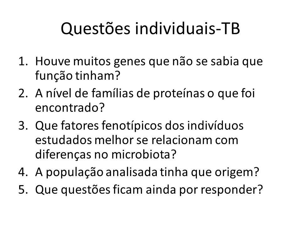 Questões individuais-TB