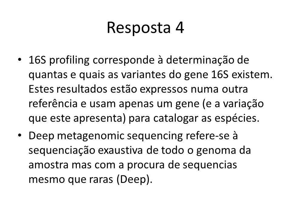 Resposta 4