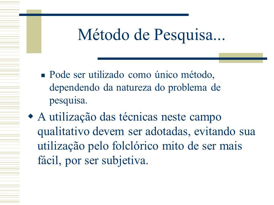 Método de Pesquisa... Pode ser utilizado como único método, dependendo da natureza do problema de pesquisa.