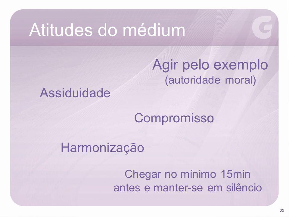 Atitudes do médium Agir pelo exemplo (autoridade moral) Assiduidade