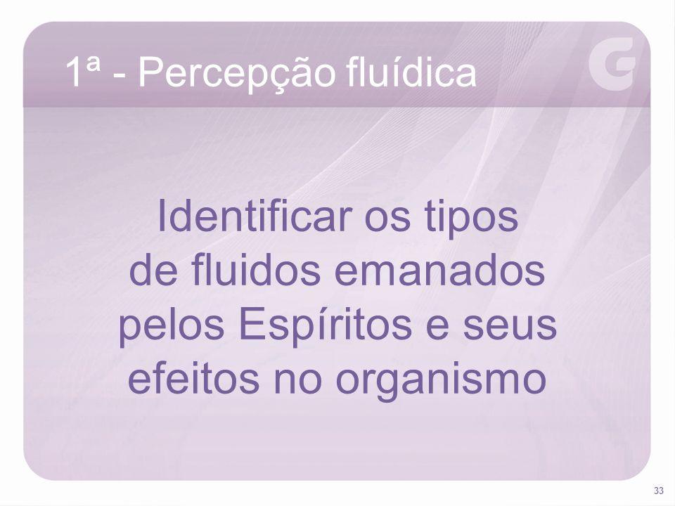 Identificar os tipos de fluidos emanados pelos Espíritos e seus